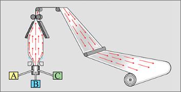 Barrier Bac Process - 1